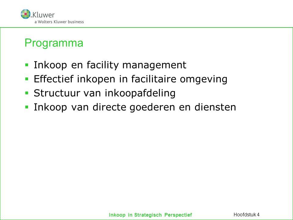 Programma Inkoop en facility management