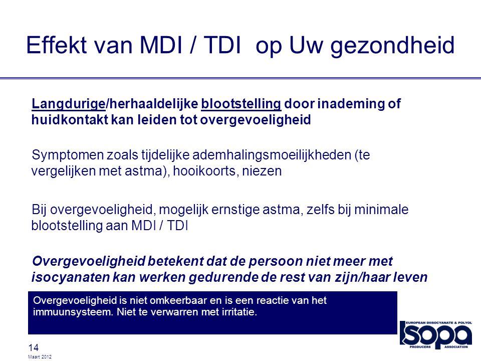 Effekt van MDI / TDI op Uw gezondheid