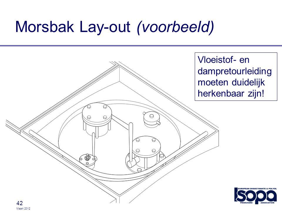 Morsbak Lay-out (voorbeeld)