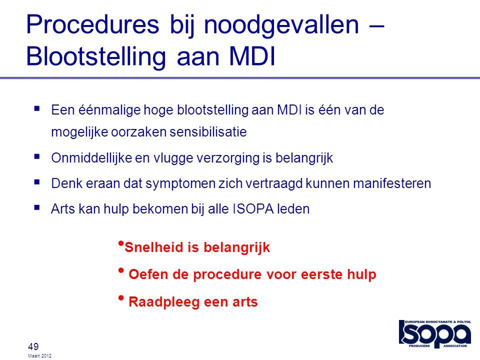 Procedures bij noodgevallen – Blootstelling aan MDI