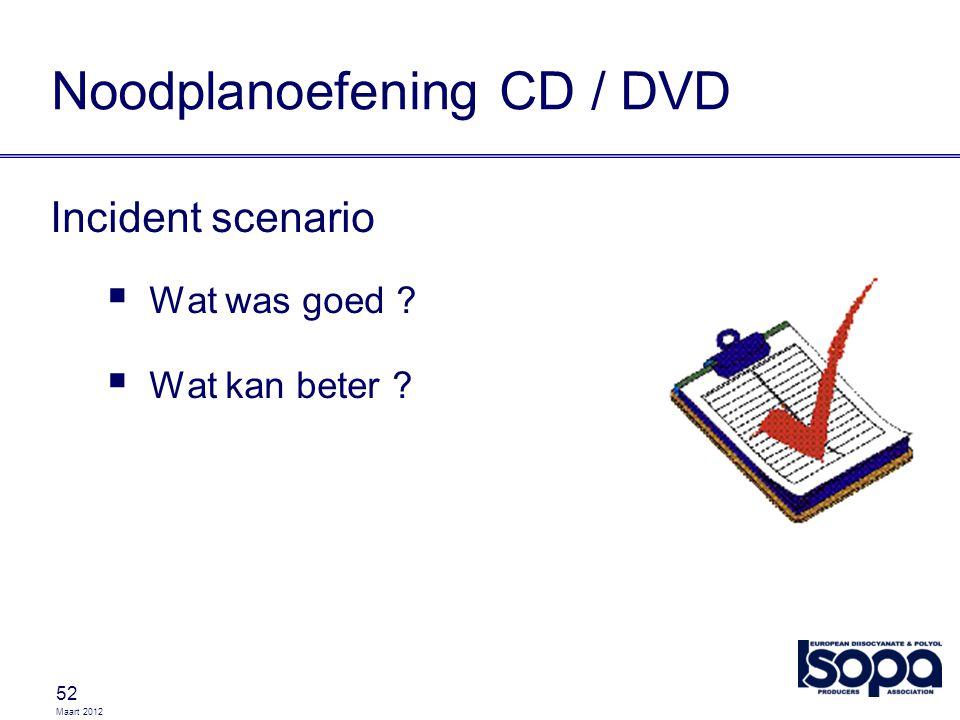 Noodplanoefening CD / DVD