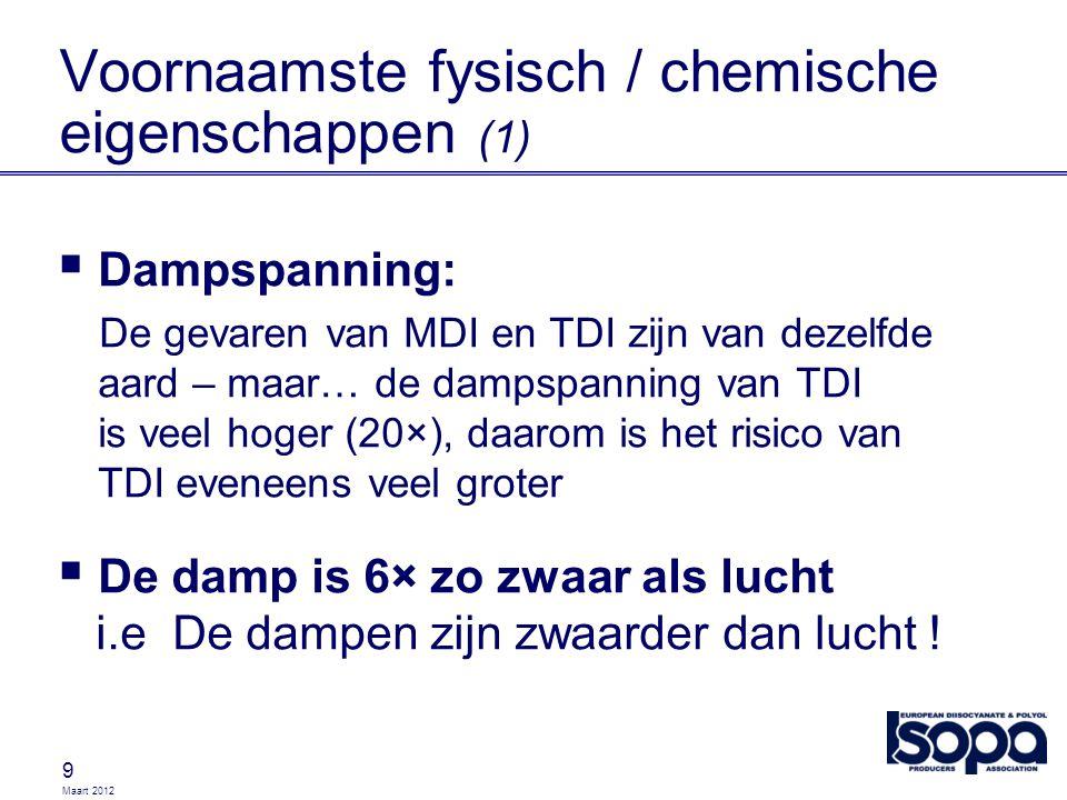 Voornaamste fysisch / chemische eigenschappen (1)
