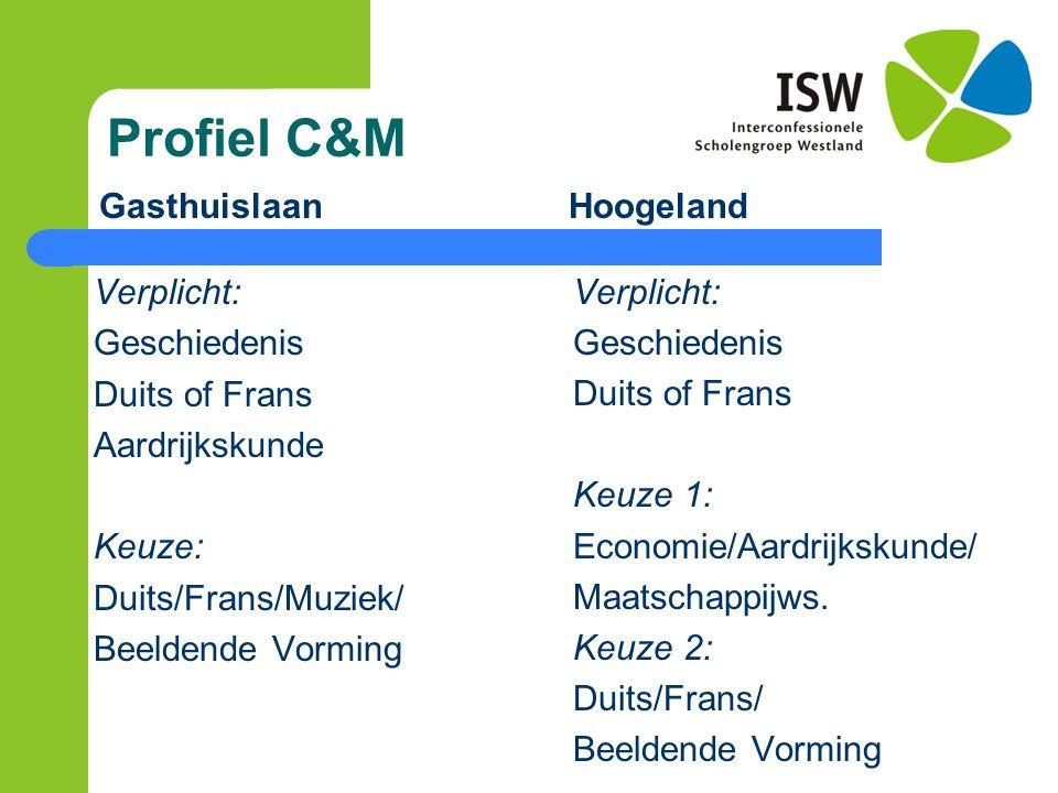 Profiel C&M Hoogeland Gasthuislaan