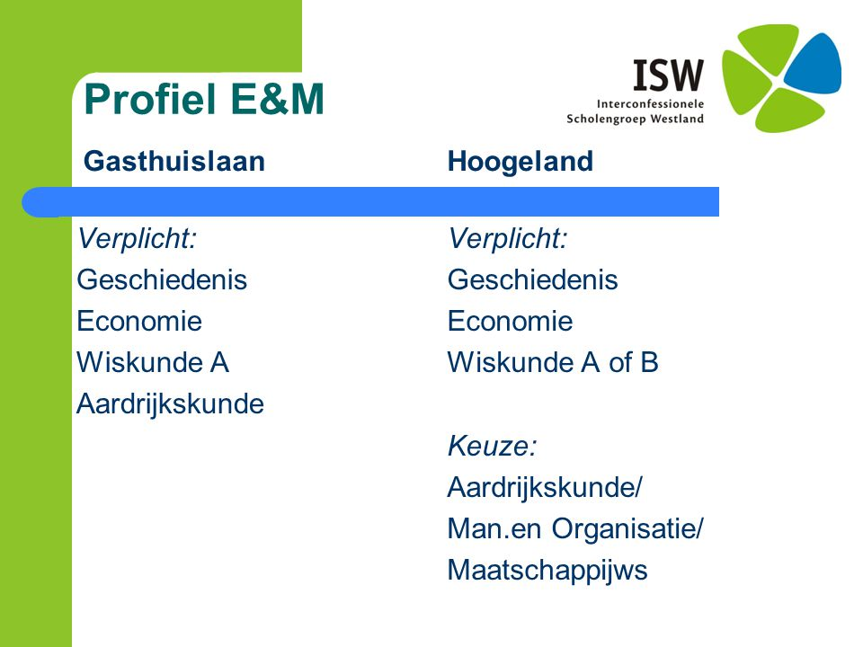 Profiel E&M Gasthuislaan Hoogeland