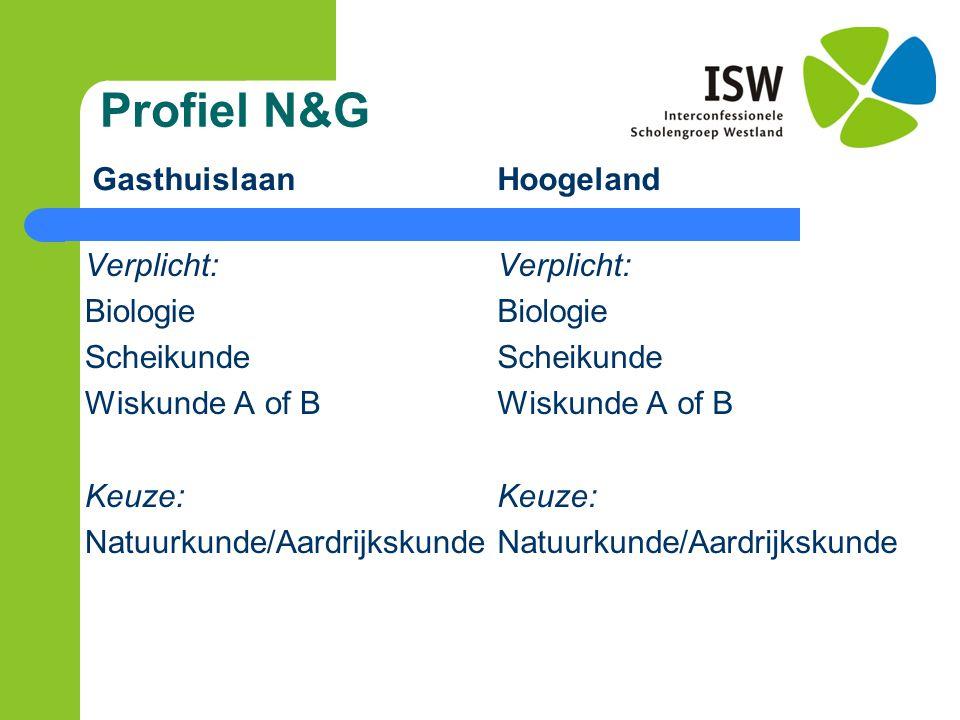 Profiel N&G Gasthuislaan Hoogeland