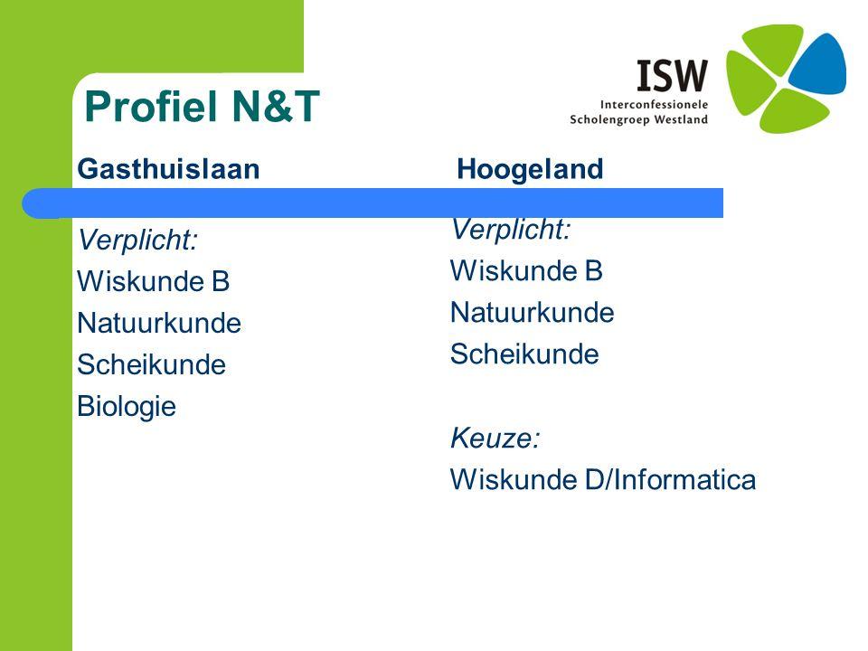 Profiel N&T Gasthuislaan Hoogeland