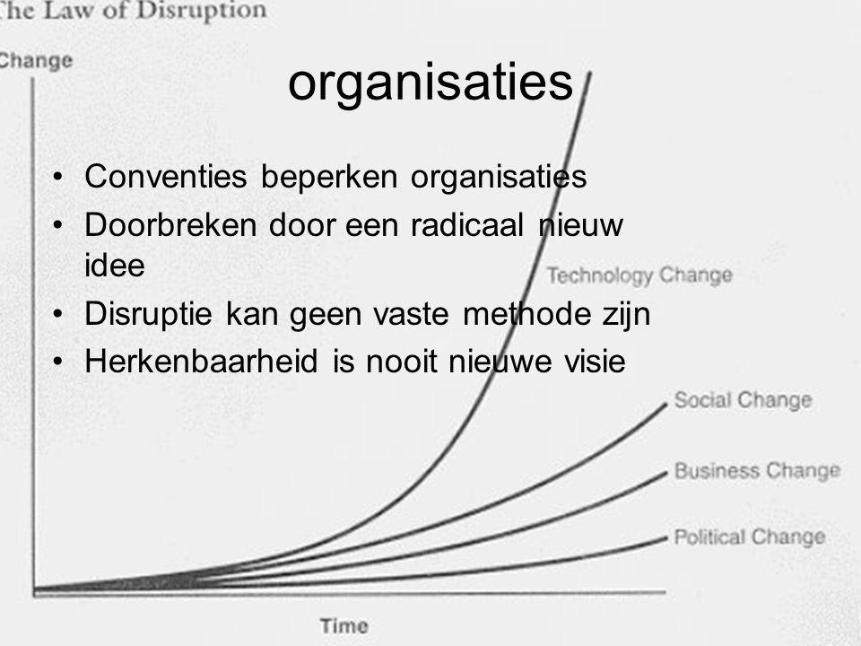 organisaties Conventies beperken organisaties
