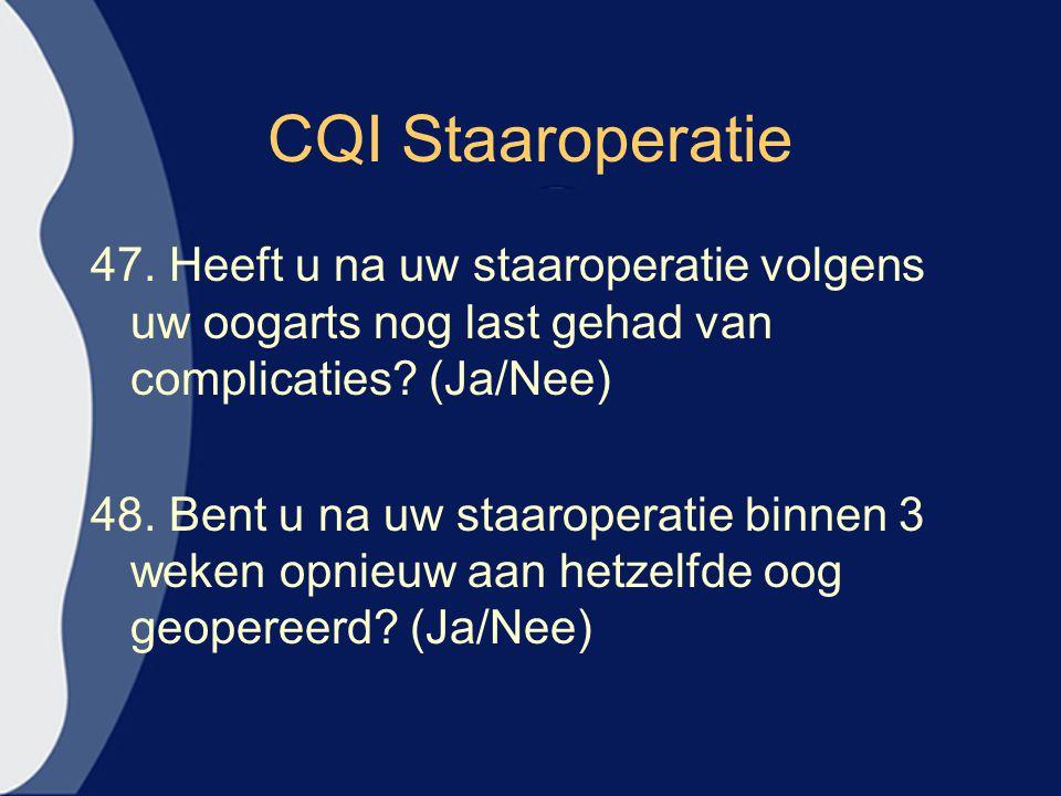 CQI Staaroperatie 47. Heeft u na uw staaroperatie volgens uw oogarts nog last gehad van complicaties (Ja/Nee)