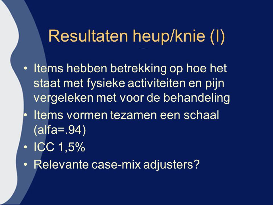 Resultaten heup/knie (I)