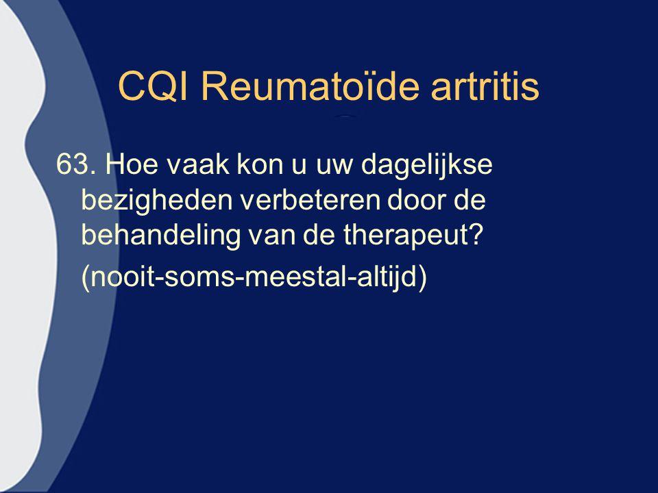 CQI Reumatoïde artritis