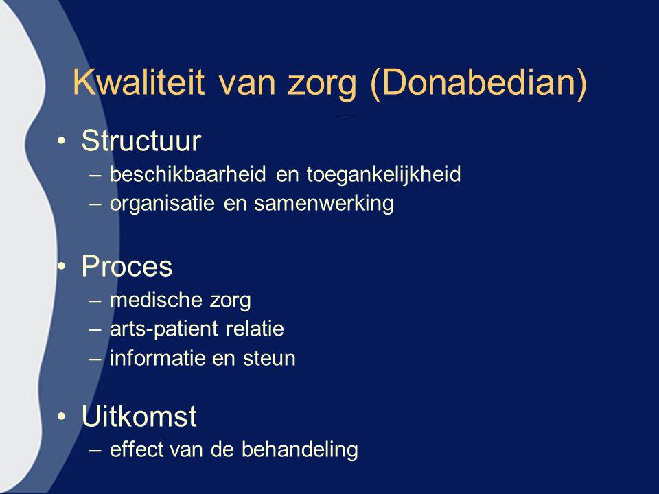 Kwaliteit van zorg (Donabedian)