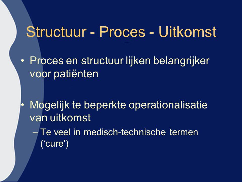 Structuur - Proces - Uitkomst