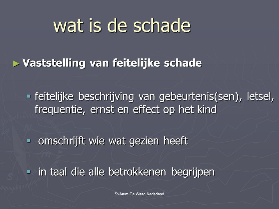 SvArum De Waag Nederland