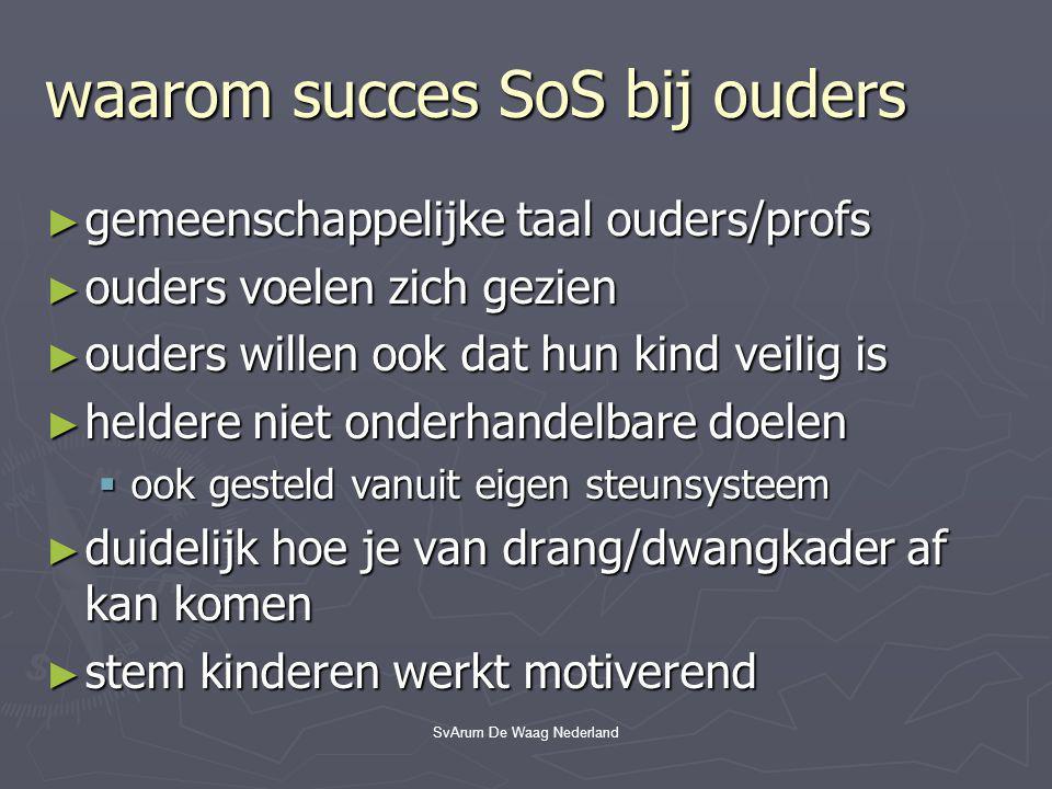 waarom succes SoS bij ouders