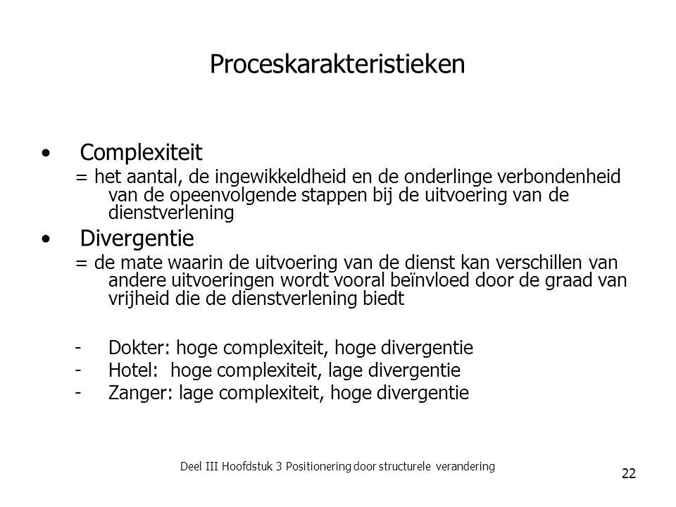 Proceskarakteristieken