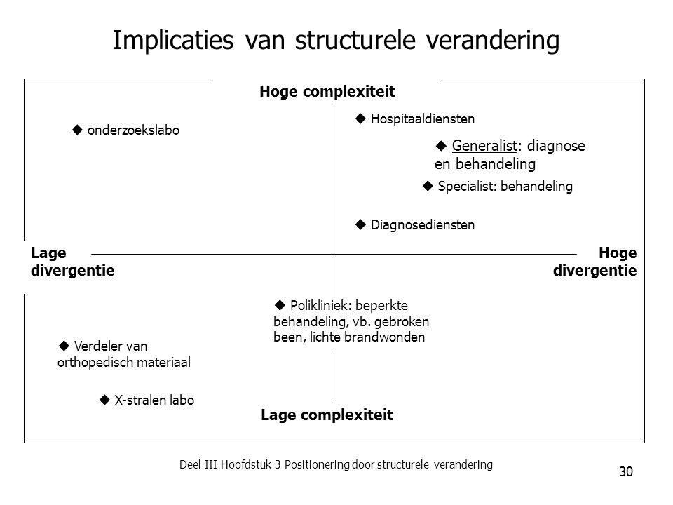 Implicaties van structurele verandering