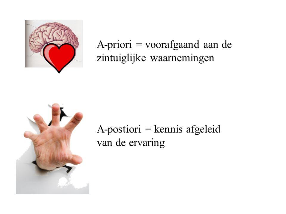 A-priori = voorafgaand aan de zintuiglijke waarnemingen