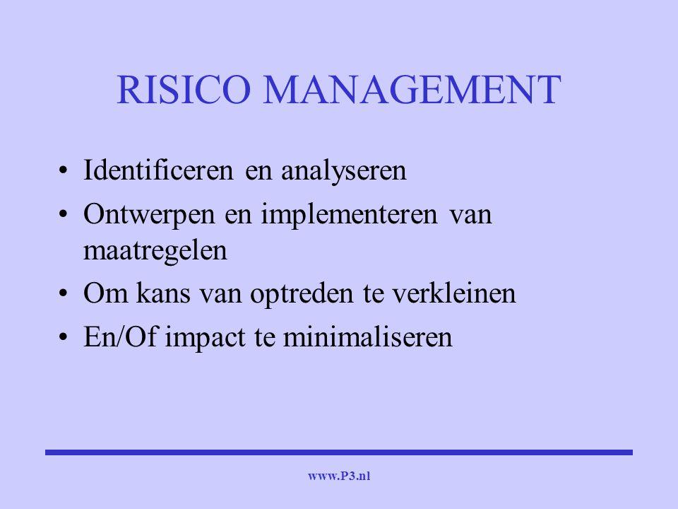 RISICO MANAGEMENT Identificeren en analyseren