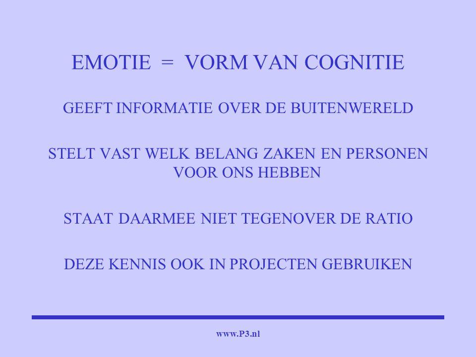 EMOTIE = VORM VAN COGNITIE