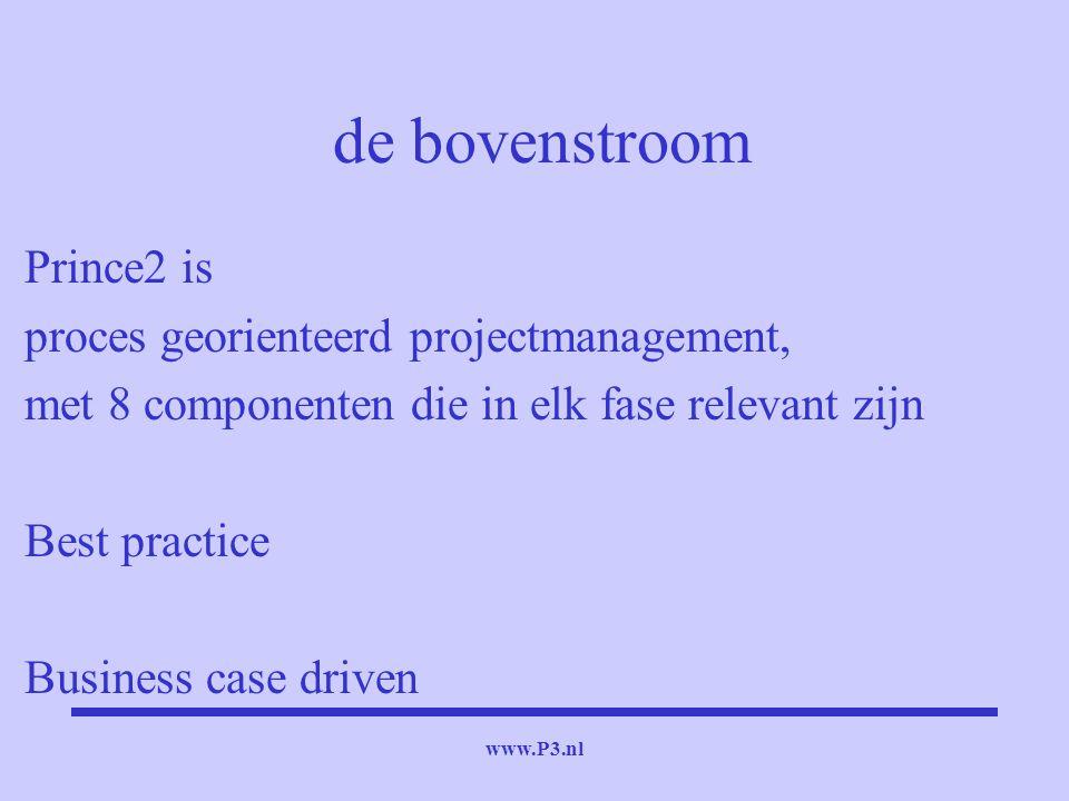de bovenstroom Prince2 is proces georienteerd projectmanagement,
