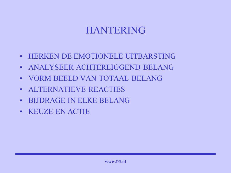 HANTERING HERKEN DE EMOTIONELE UITBARSTING