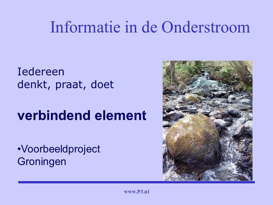 Informatie in de Onderstroom