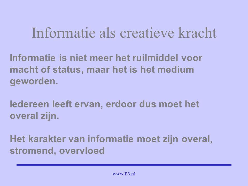 Informatie als creatieve kracht