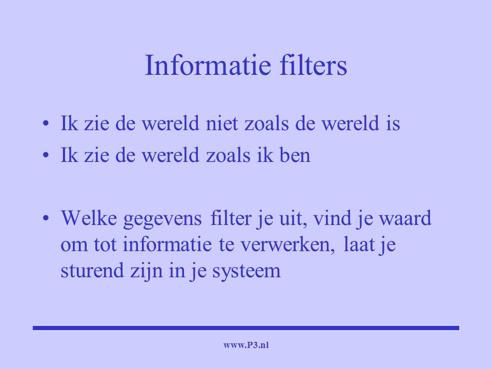 Informatie filters Ik zie de wereld niet zoals de wereld is