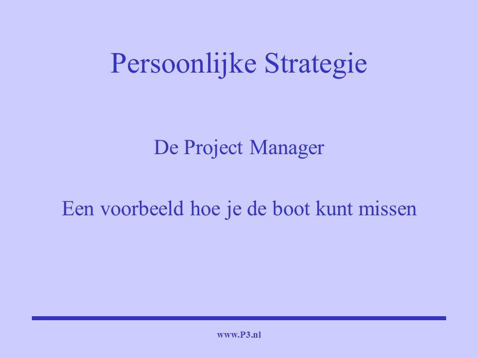 Persoonlijke Strategie