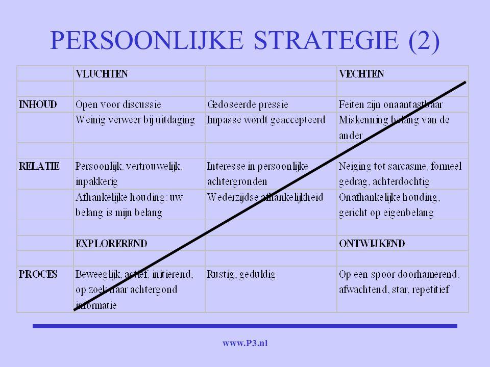 PERSOONLIJKE STRATEGIE (2)
