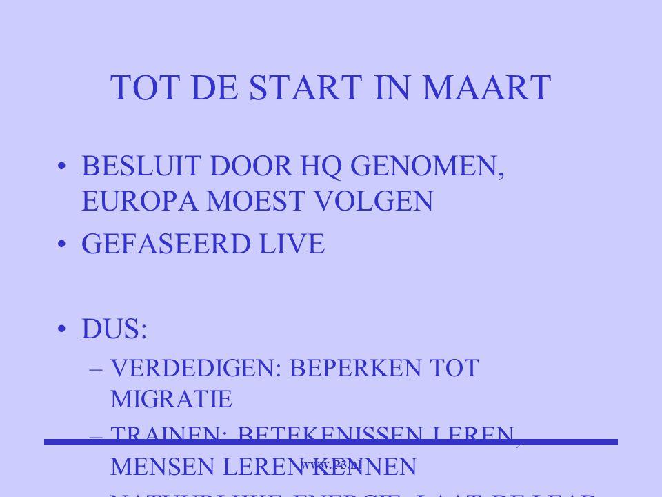 TOT DE START IN MAART BESLUIT DOOR HQ GENOMEN, EUROPA MOEST VOLGEN