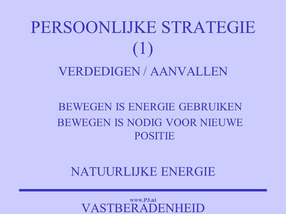 PERSOONLIJKE STRATEGIE (1)