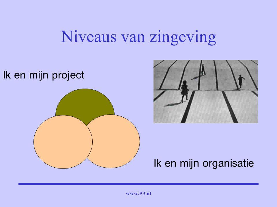 Niveaus van zingeving Ik en mijn project Ik en mijn organisatie