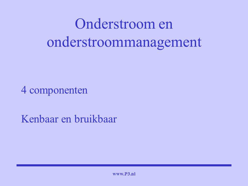 Onderstroom en onderstroommanagement