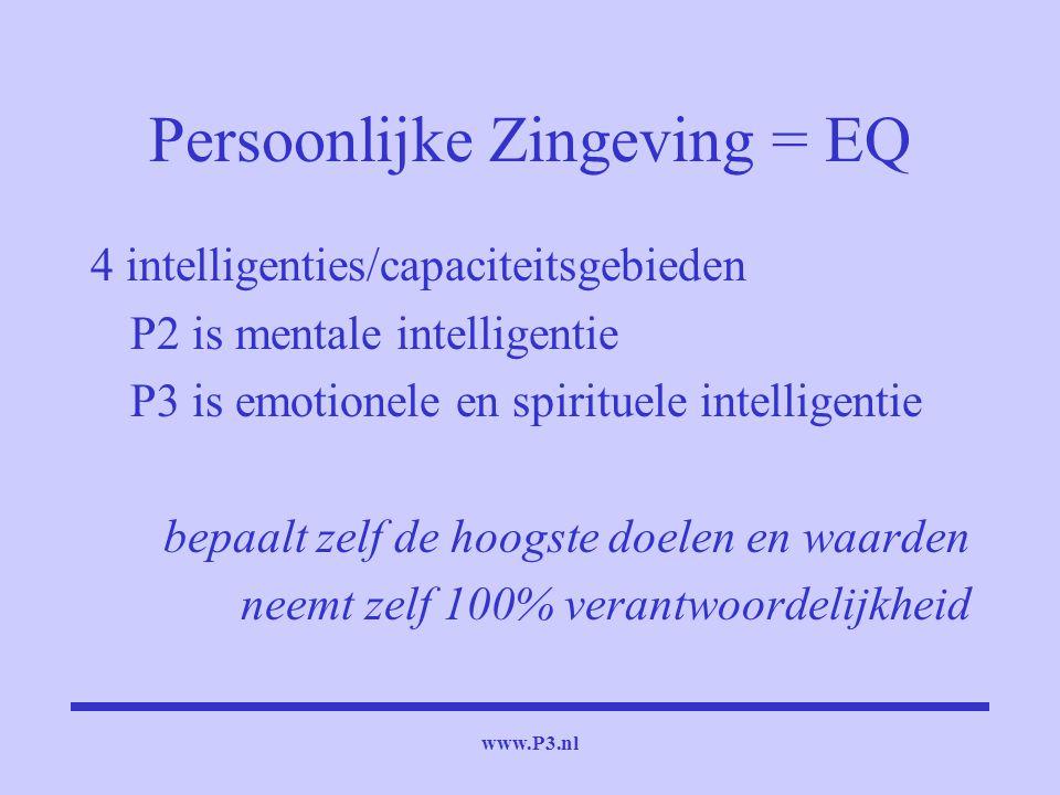 Persoonlijke Zingeving = EQ