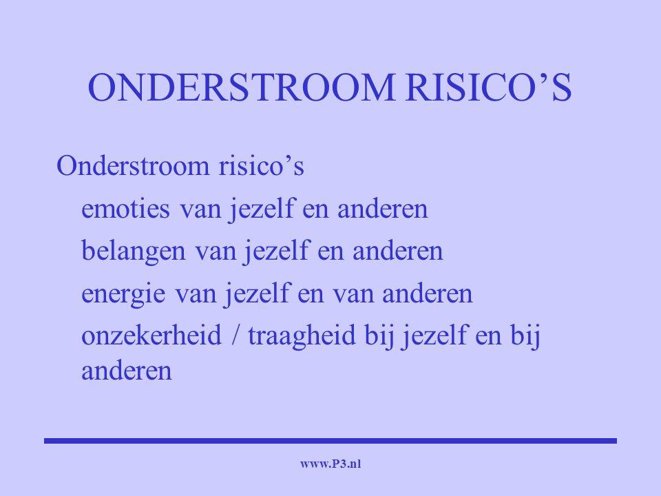 ONDERSTROOM RISICO'S Onderstroom risico's