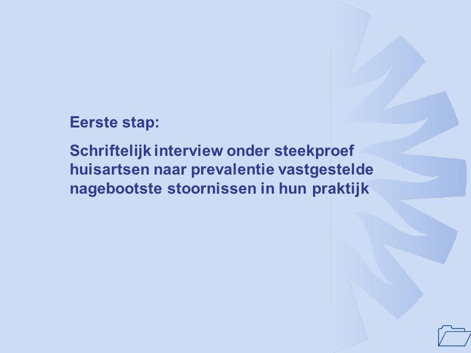 Eerste stap: Schriftelijk interview onder steekproef huisartsen naar prevalentie vastgestelde nagebootste stoornissen in hun praktijk.