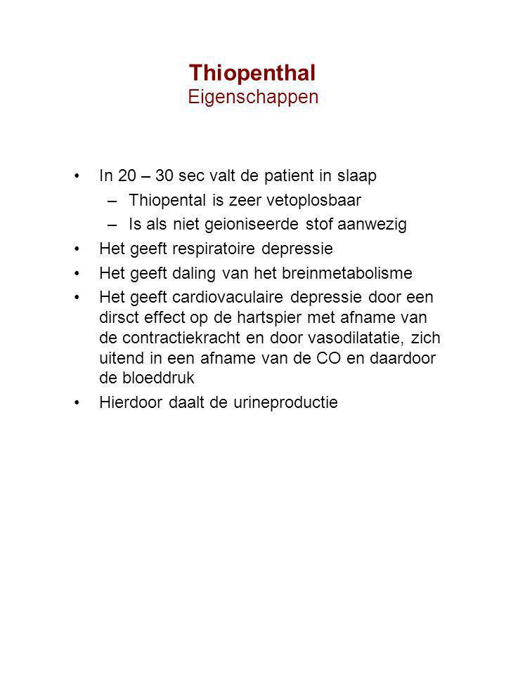 Thiopenthal Eigenschappen