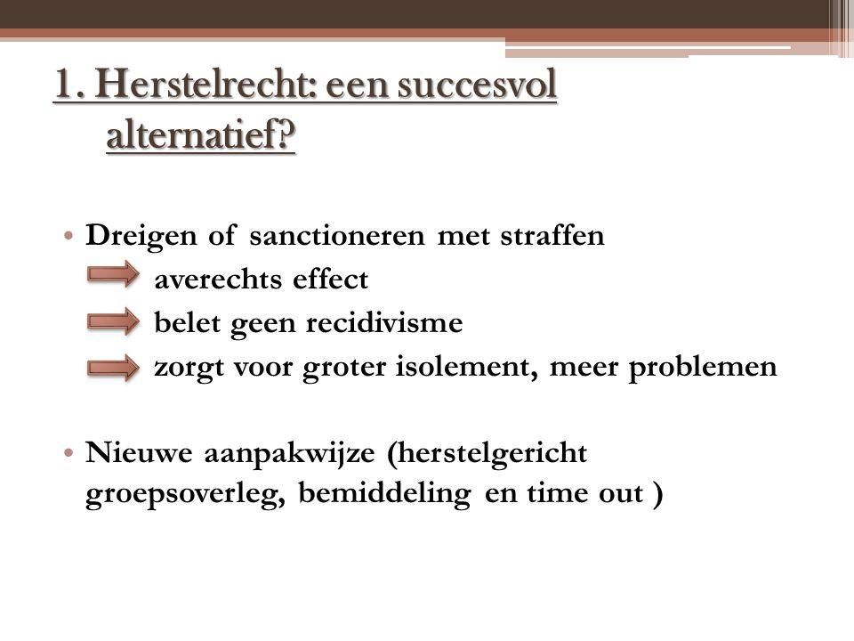 1. Herstelrecht: een succesvol alternatief