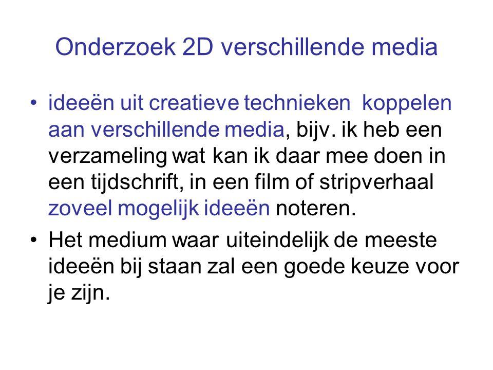 Onderzoek 2D verschillende media