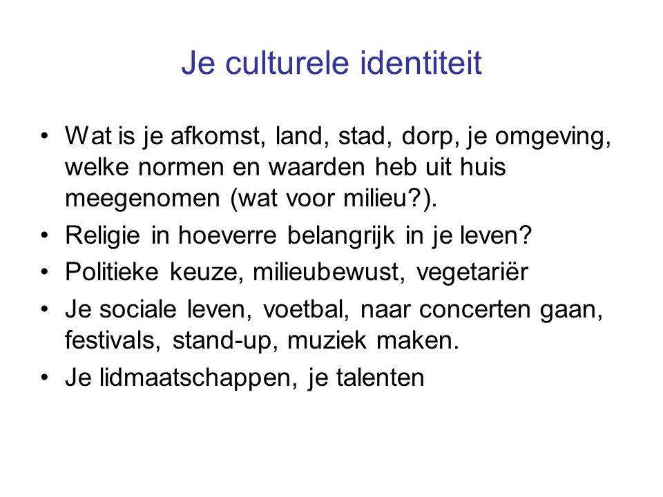 Je culturele identiteit
