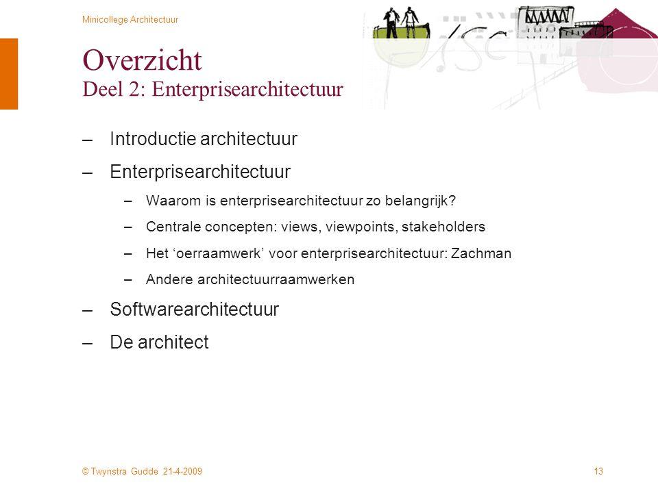 Overzicht Deel 2: Enterprisearchitectuur