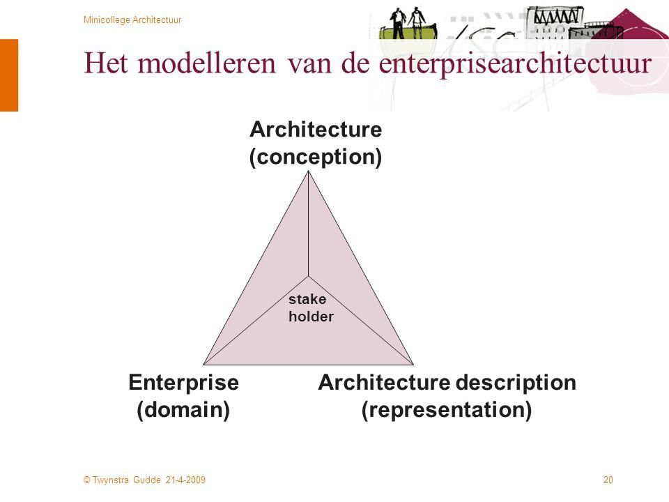 Het modelleren van de enterprisearchitectuur