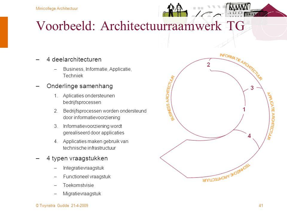 Voorbeeld: Architectuurraamwerk TG