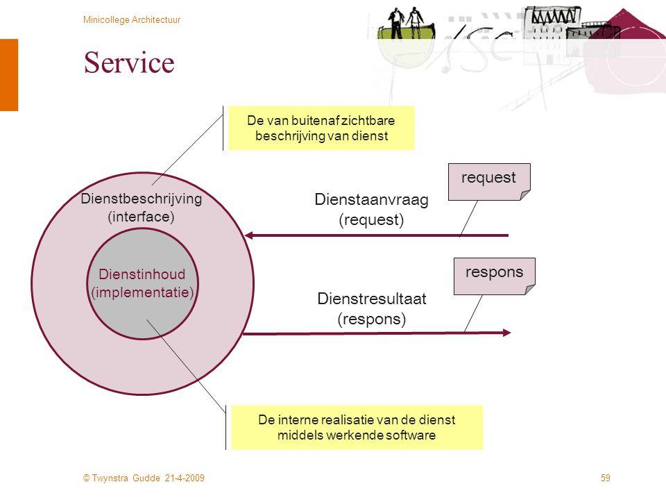 Service request Dienstaanvraag (request) respons Dienstresultaat
