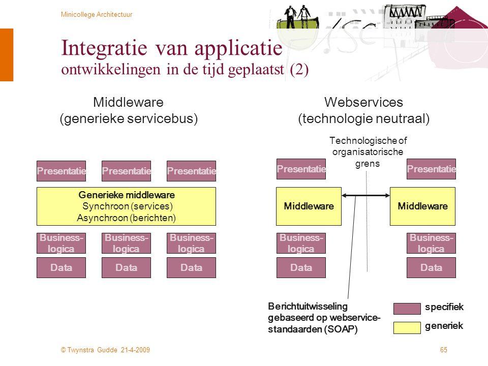 Integratie van applicatie ontwikkelingen in de tijd geplaatst (2)