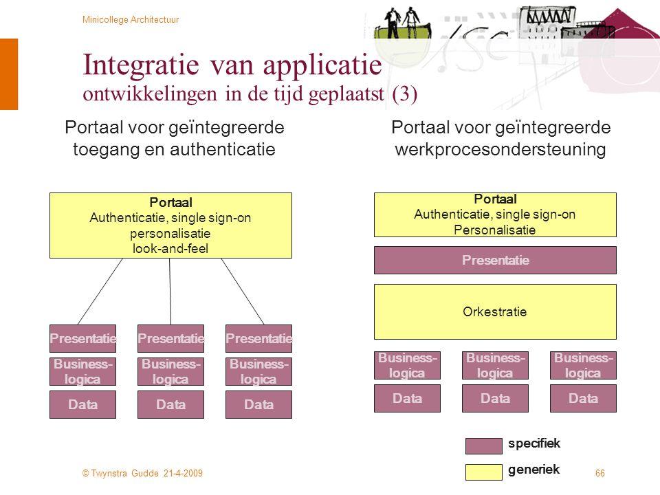 Integratie van applicatie ontwikkelingen in de tijd geplaatst (3)