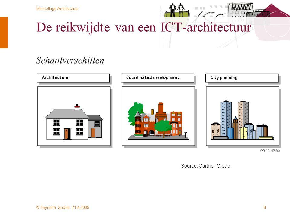 De reikwijdte van een ICT-architectuur