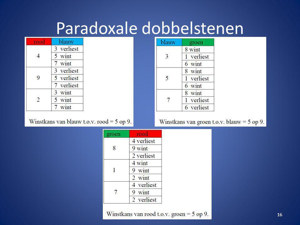 Paradoxale dobbelstenen