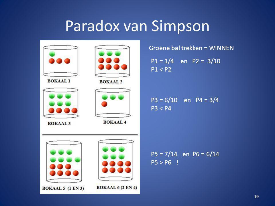 Paradox van Simpson Groene bal trekken = WINNEN P1 = 1/4 en P2 = 3/10